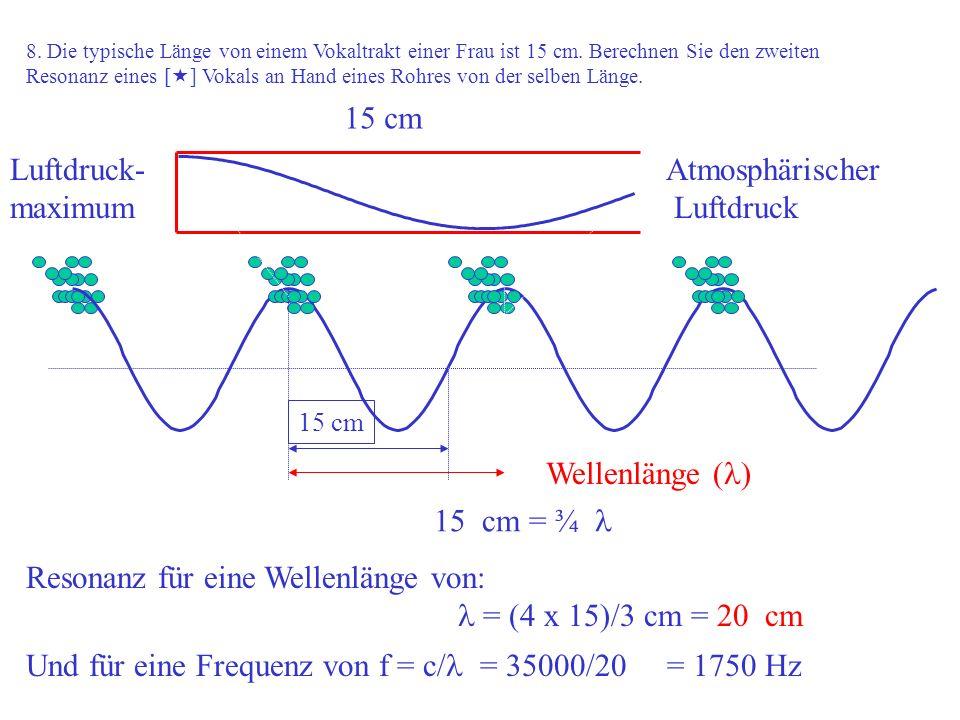 Resonanz für eine Wellenlänge von: l = (4 x 15)/3 cm = 20 cm