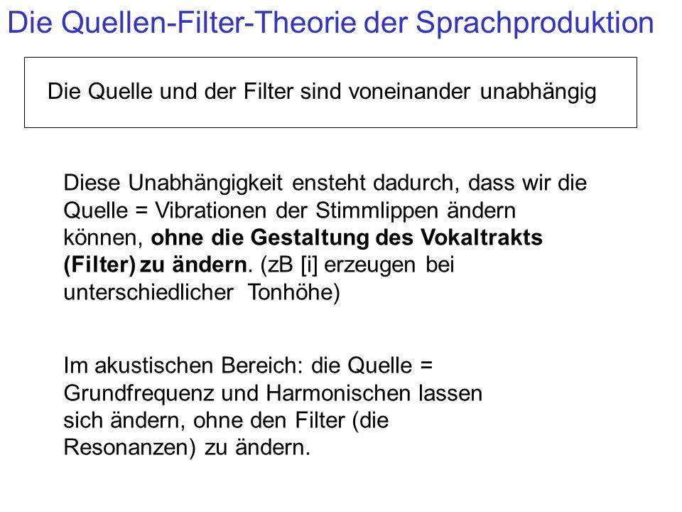 Die Quellen-Filter-Theorie der Sprachproduktion