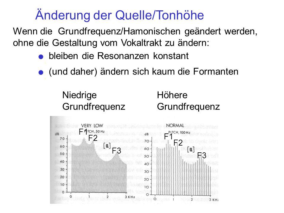 Änderung der Quelle/Tonhöhe