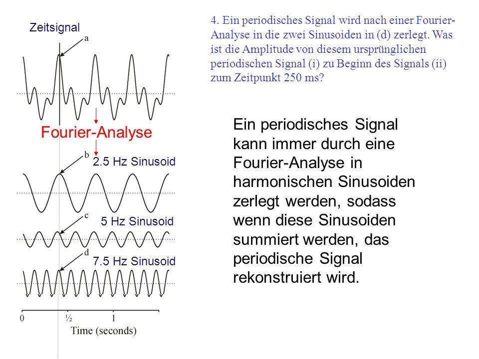 4. Ein periodisches Signal wird nach einer Fourier-Analyse in die zwei Sinusoiden in (d) zerlegt. Was ist die Amplitude von diesem ursprünglichen periodischen Signal (i) zu Beginn des Signals (ii) zum Zeitpunkt 250 ms