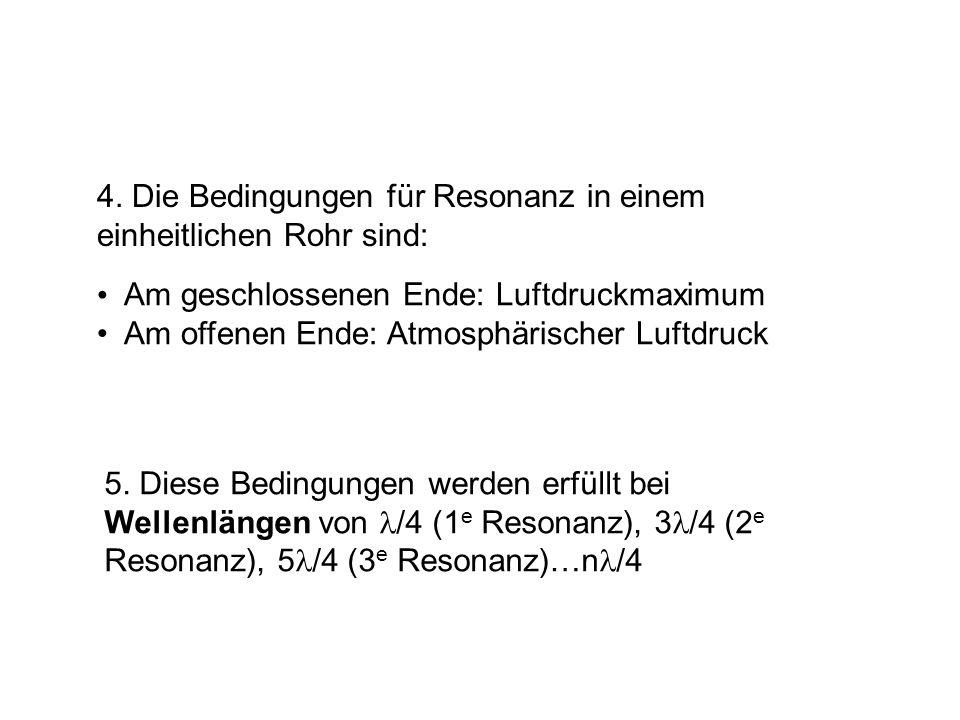 4. Die Bedingungen für Resonanz in einem einheitlichen Rohr sind: