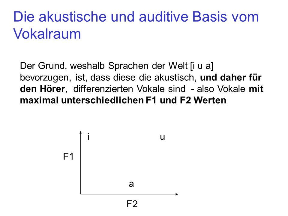 Die akustische und auditive Basis vom Vokalraum