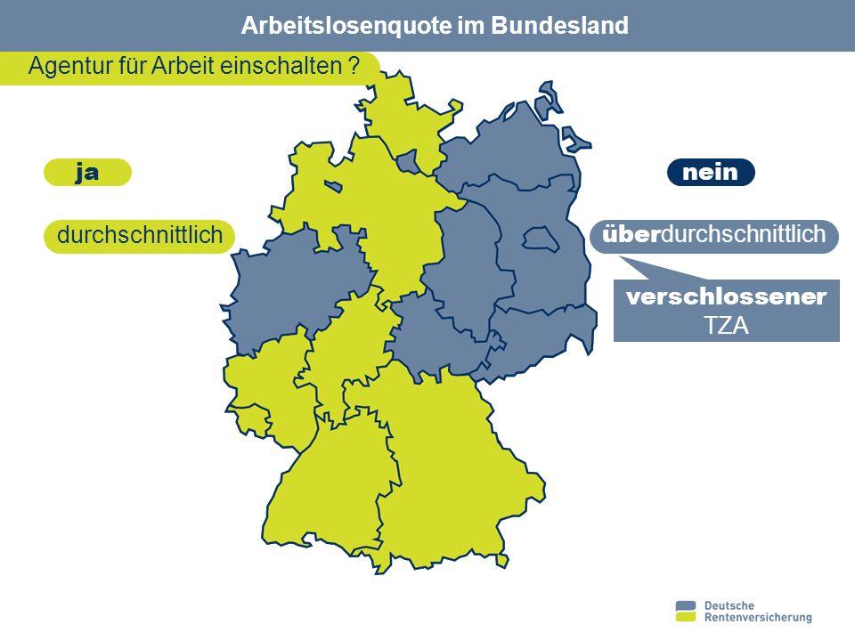 Arbeitslosenquote im Bundesland