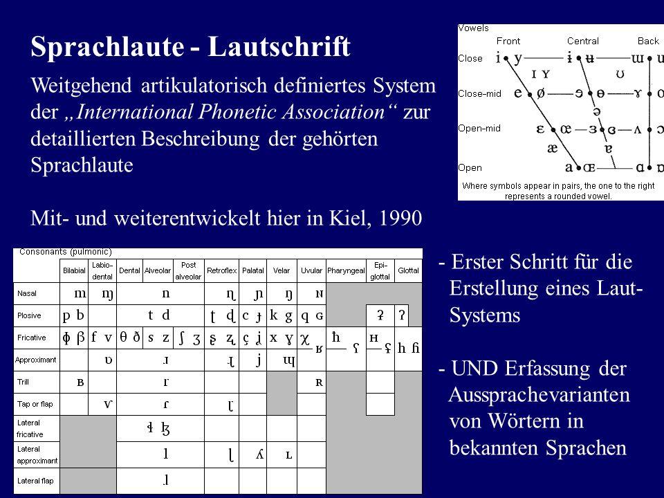 Sprachlaute - Lautschrift