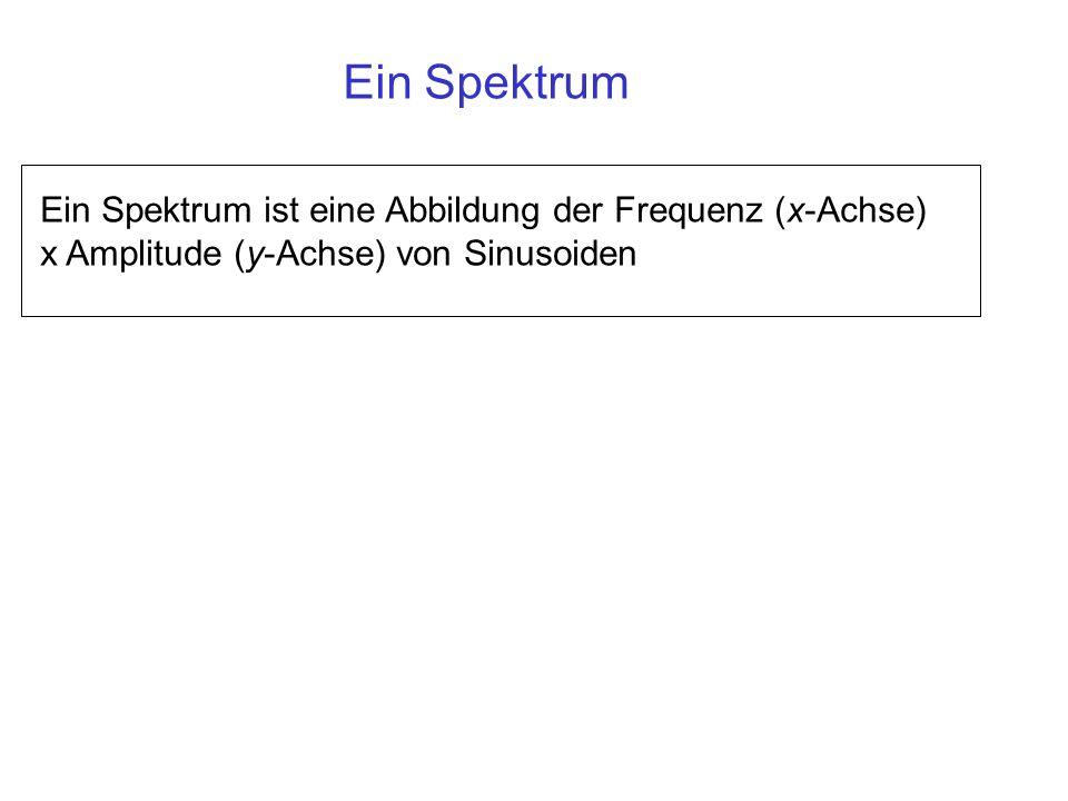 Ein Spektrum Ein Spektrum ist eine Abbildung der Frequenz (x-Achse) x Amplitude (y-Achse) von Sinusoiden.