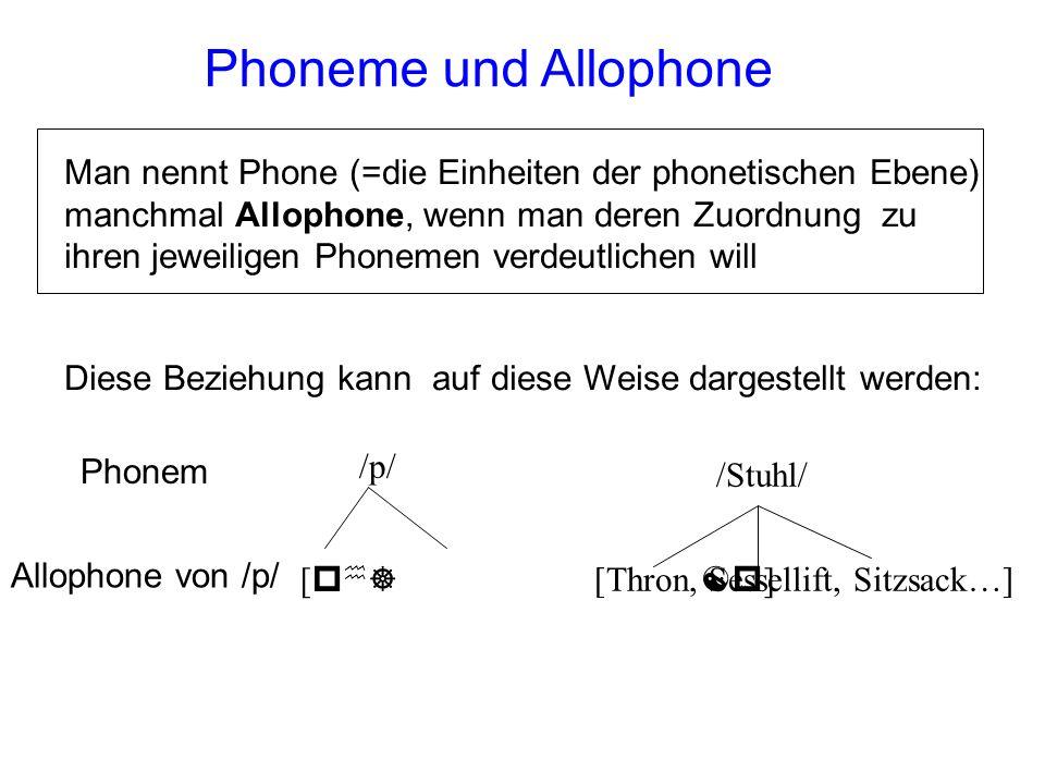 Phoneme und Allophone