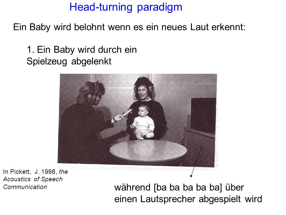 Head-turning paradigm
