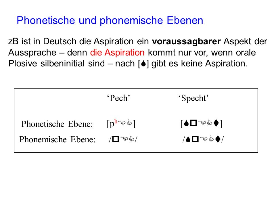 Phonemische und phonetische Darstellungen von Lauten - ppt video ...