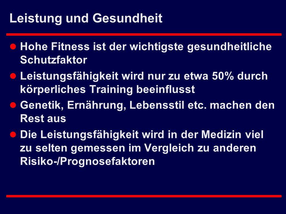 Leistung und Gesundheit