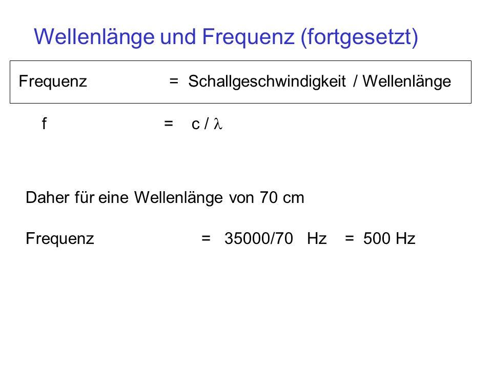 Wellenlänge und Frequenz (fortgesetzt)