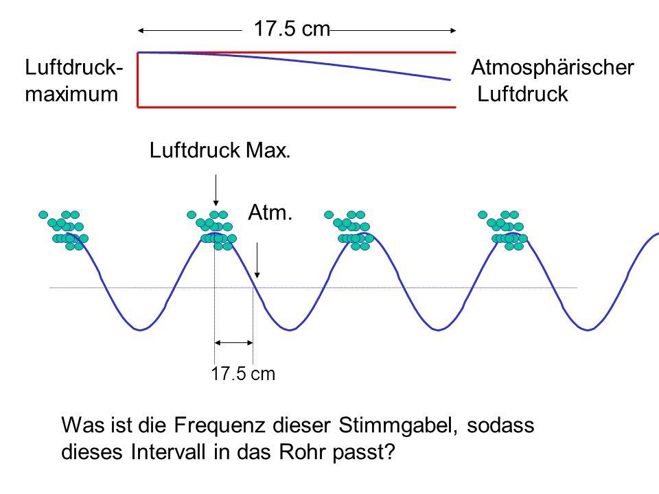 17.5 cm Luftdruck- maximum Atmosphärischer Luftdruck Luftdruck Max.