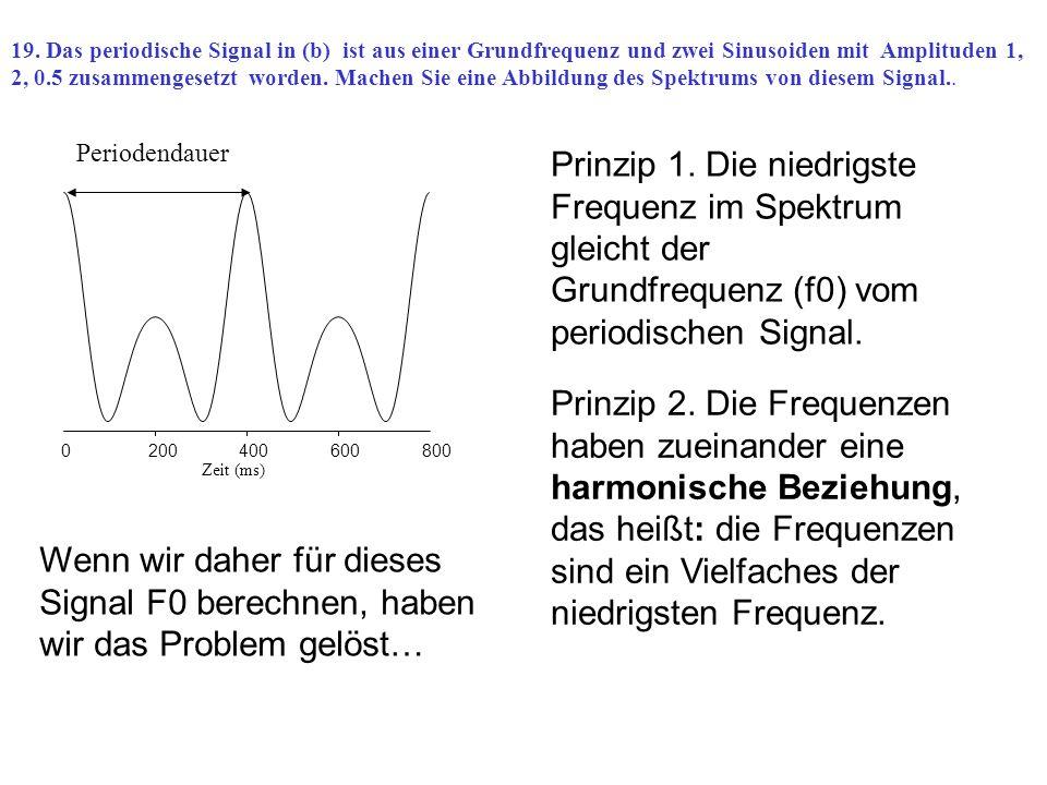 19. Das periodische Signal in (b) ist aus einer Grundfrequenz und zwei Sinusoiden mit Amplituden 1, 2, 0.5 zusammengesetzt worden. Machen Sie eine Abbildung des Spektrums von diesem Signal..