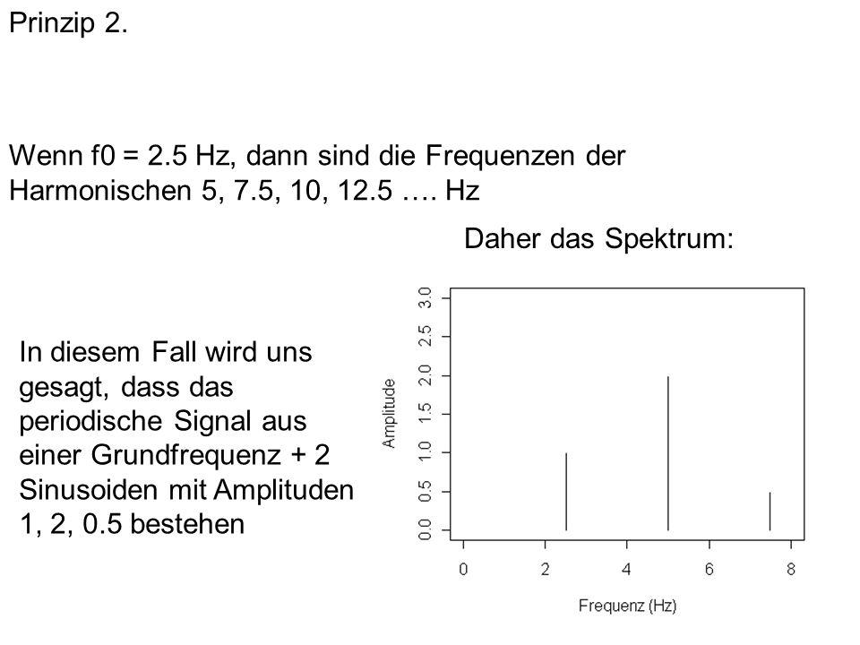 Prinzip 2. Wenn f0 = 2.5 Hz, dann sind die Frequenzen der Harmonischen 5, 7.5, 10, 12.5 …. Hz. Daher das Spektrum:
