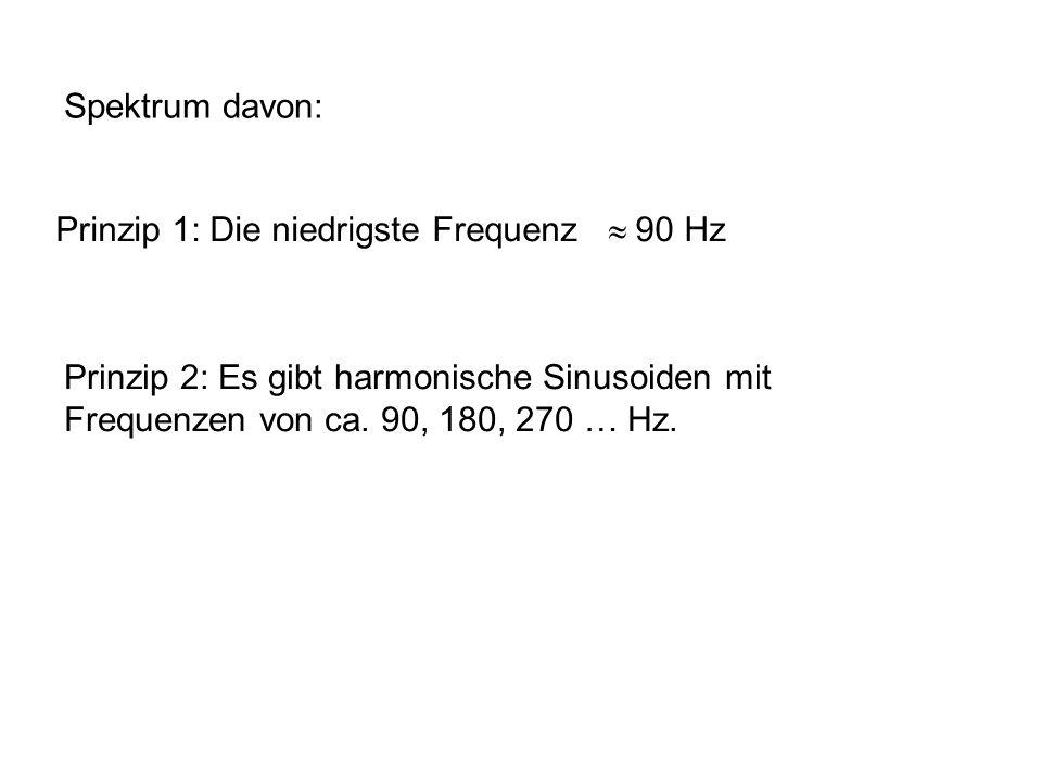 Spektrum davon: Prinzip 1: Die niedrigste Frequenz » 90 Hz.