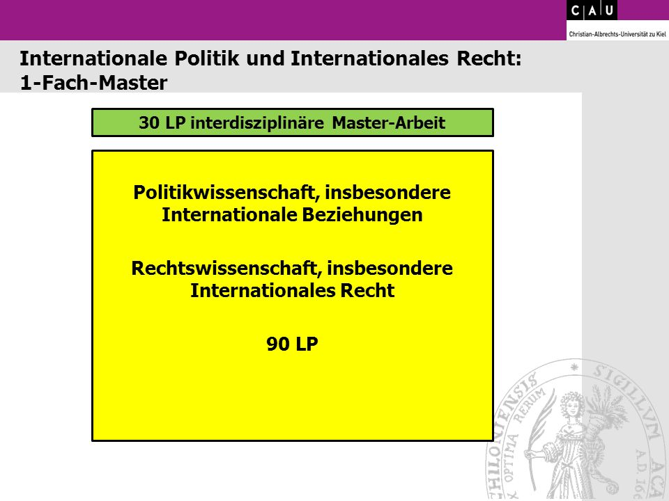 Internationale Politik und Internationales Recht: 1-Fach-Master