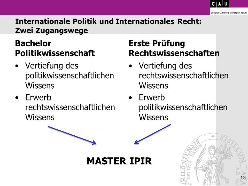 Internationale Politik und Internationales Recht: Zwei Zugangswege