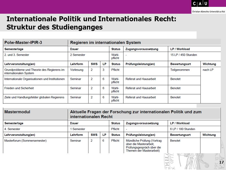 Internationale Politik und Internationales Recht: Struktur des Studienganges