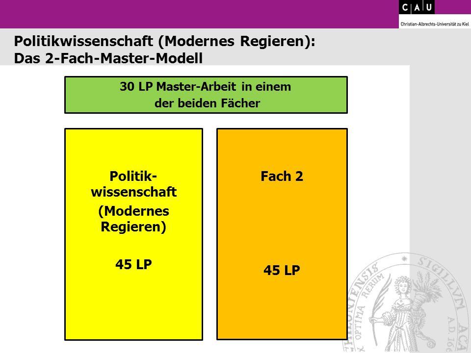 Politikwissenschaft (Modernes Regieren): Das 2-Fach-Master-Modell