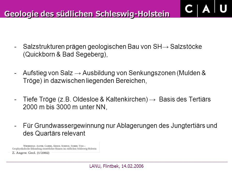 Geologie des südlichen Schleswig-Holstein