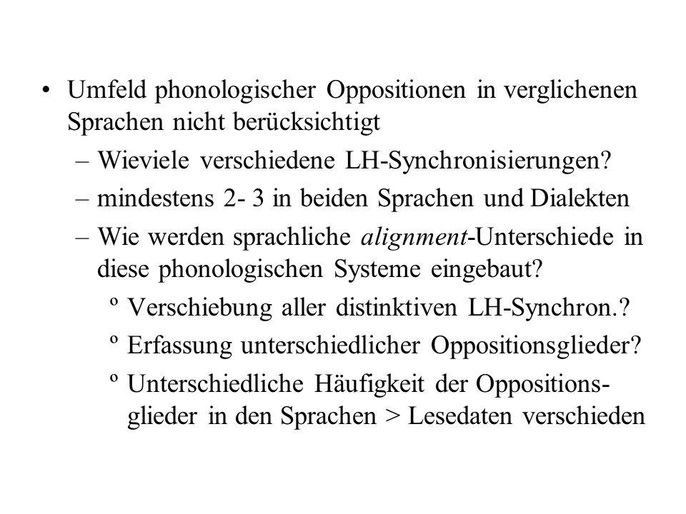 Umfeld phonologischer Oppositionen in verglichenen Sprachen nicht berücksichtigt