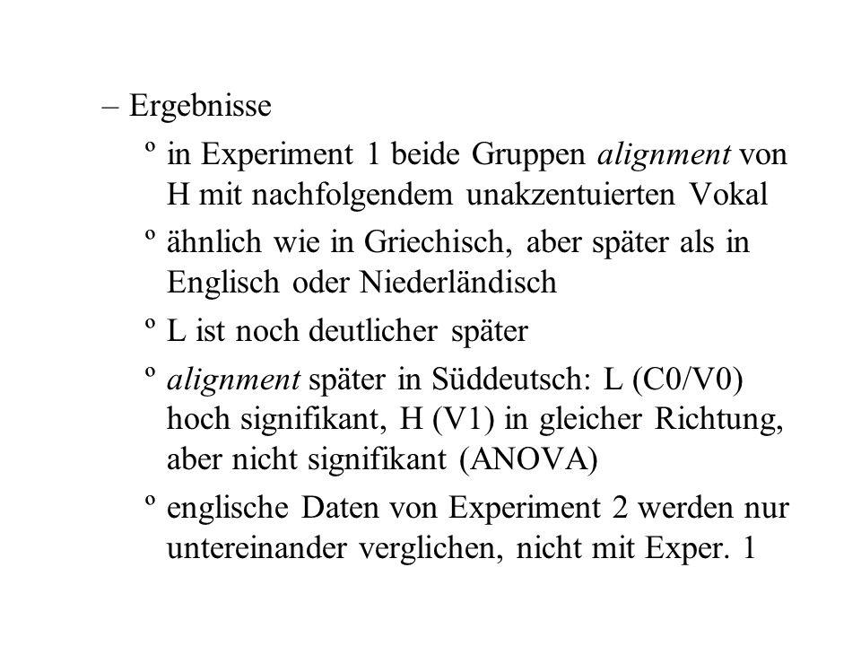 Ergebnisse in Experiment 1 beide Gruppen alignment von H mit nachfolgendem unakzentuierten Vokal.