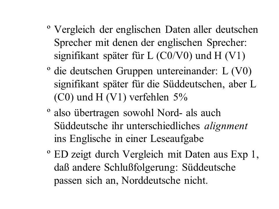 Vergleich der englischen Daten aller deutschen Sprecher mit denen der englischen Sprecher: signifikant später für L (C0/V0) und H (V1)