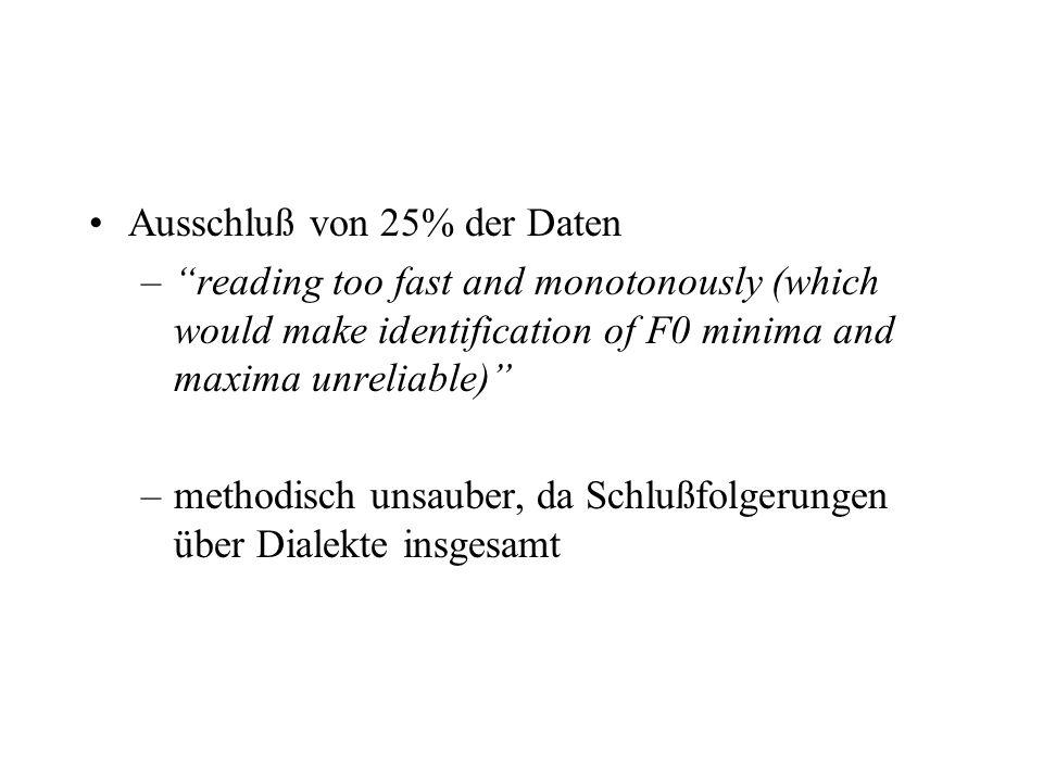 Ausschluß von 25% der Daten