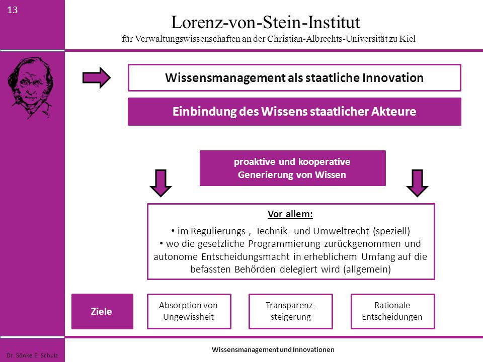 Wissensmanagement als staatliche Innovation