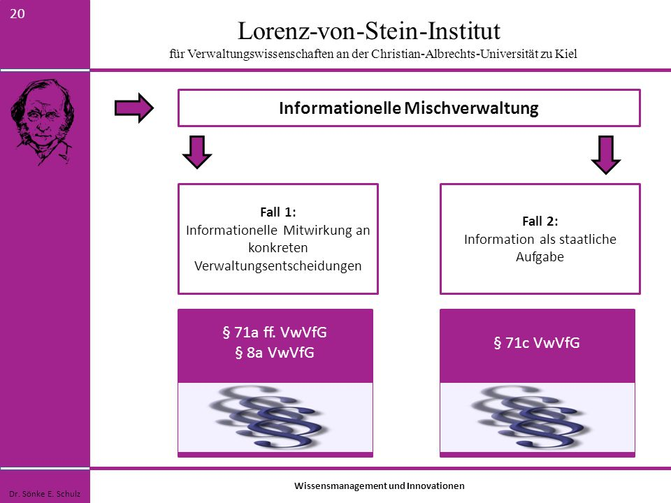 Informationelle Mischverwaltung