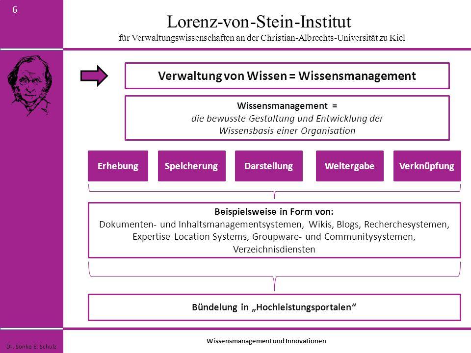 Verwaltung von Wissen = Wissensmanagement