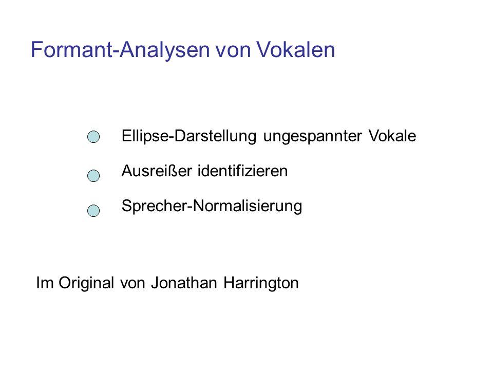 Formant-Analysen von Vokalen