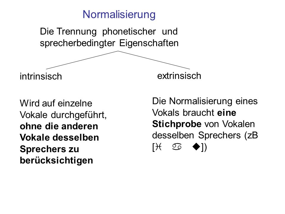 Normalisierung Die Trennung phonetischer und sprecherbedingter Eigenschaften. intrinsisch. extrinsisch.