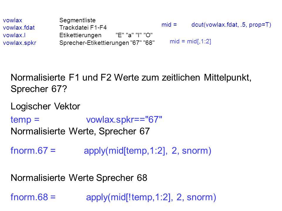 Normalisierte F1 und F2 Werte zum zeitlichen Mittelpunkt, Sprecher 67