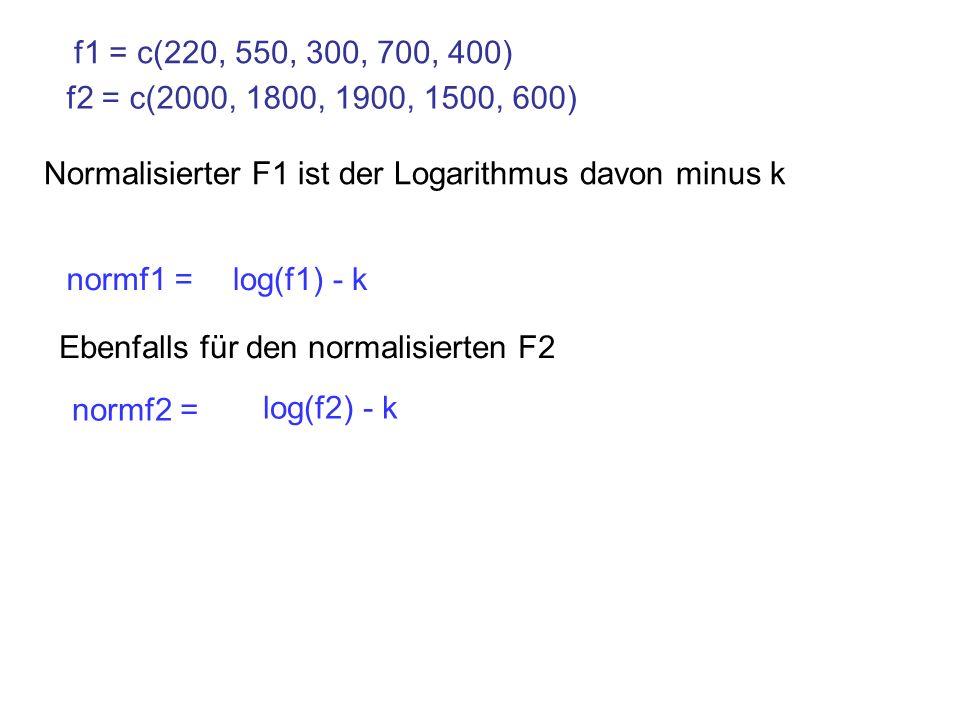 f1 = c(220, 550, 300, 700, 400) f2 = c(2000, 1800, 1900, 1500, 600) Normalisierter F1 ist der Logarithmus davon minus k.