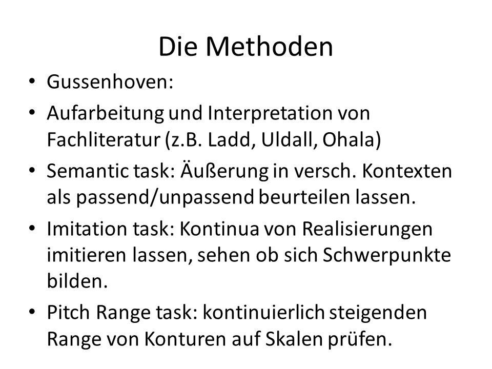 Die Methoden Gussenhoven: