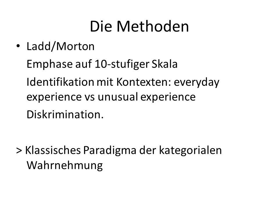 Die Methoden Ladd/Morton Emphase auf 10-stufiger Skala