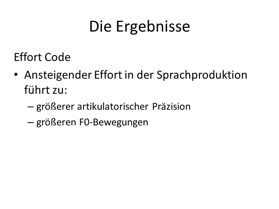 Die Ergebnisse Effort Code