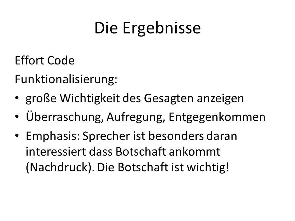 Die Ergebnisse Effort Code Funktionalisierung: