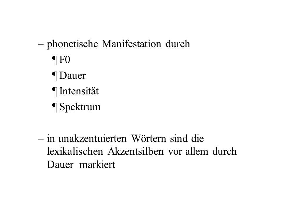 phonetische Manifestation durch