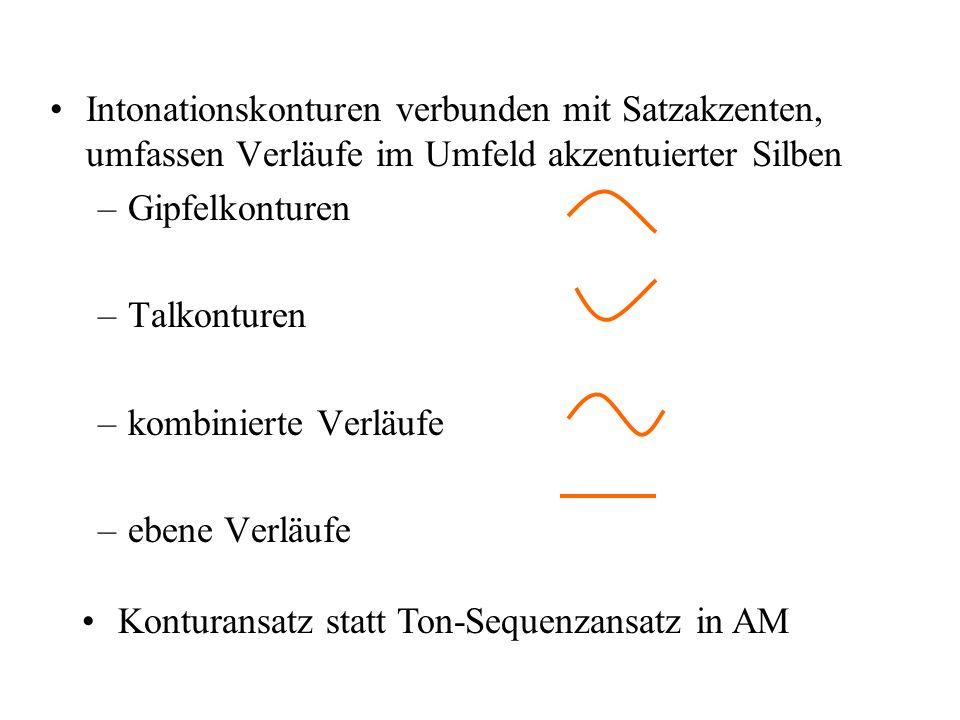 Intonationskonturen verbunden mit Satzakzenten, umfassen Verläufe im Umfeld akzentuierter Silben