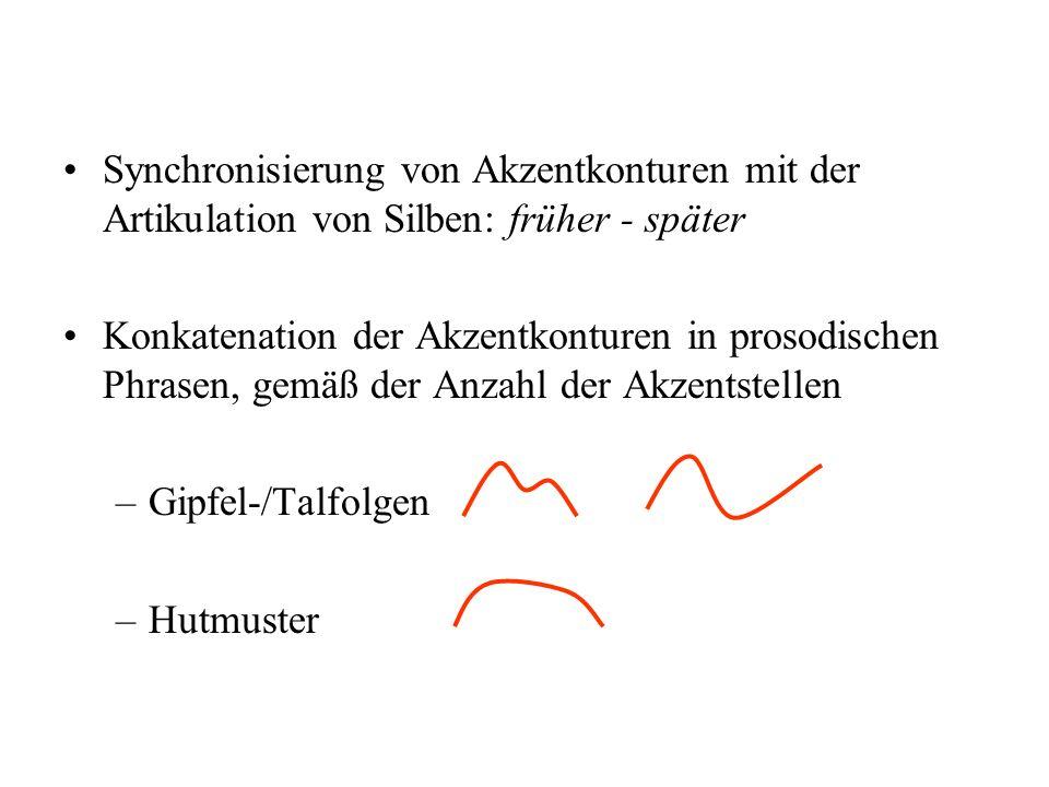 Synchronisierung von Akzentkonturen mit der Artikulation von Silben: früher - später