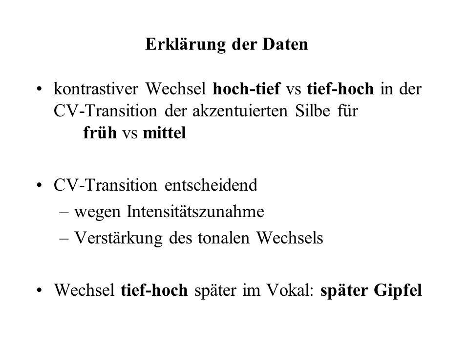 Erklärung der Daten kontrastiver Wechsel hoch-tief vs tief-hoch in der CV-Transition der akzentuierten Silbe für früh vs mittel.