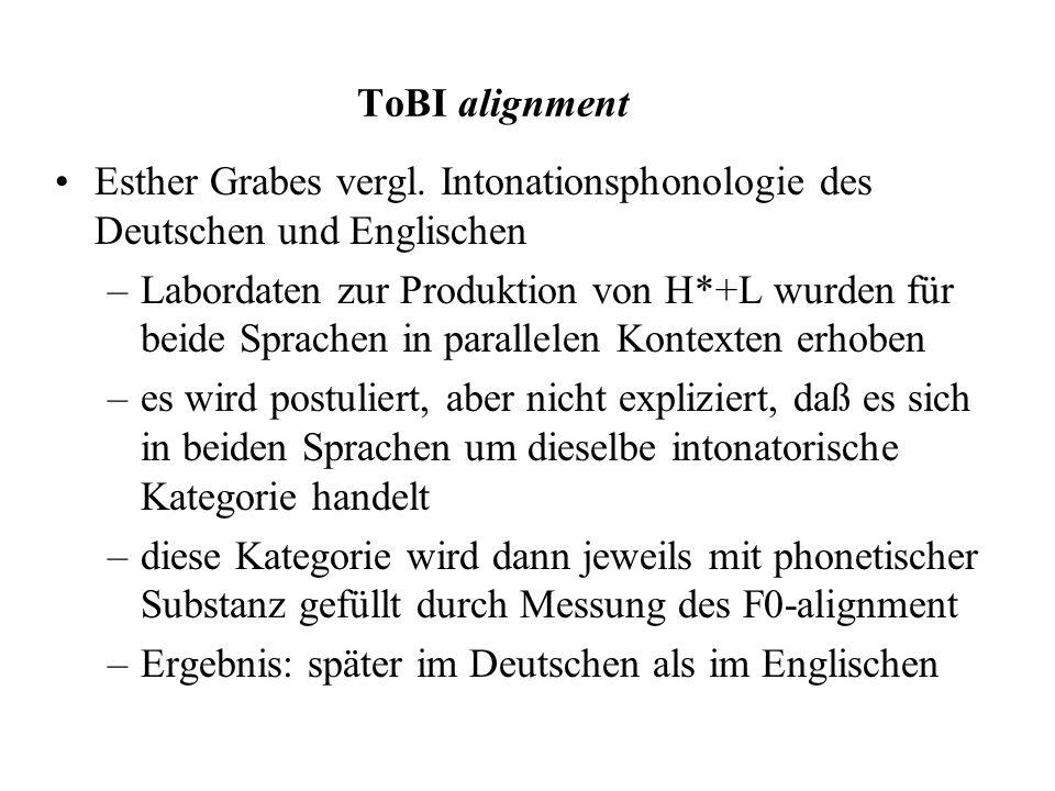ToBI alignment Esther Grabes vergl. Intonationsphonologie des Deutschen und Englischen.