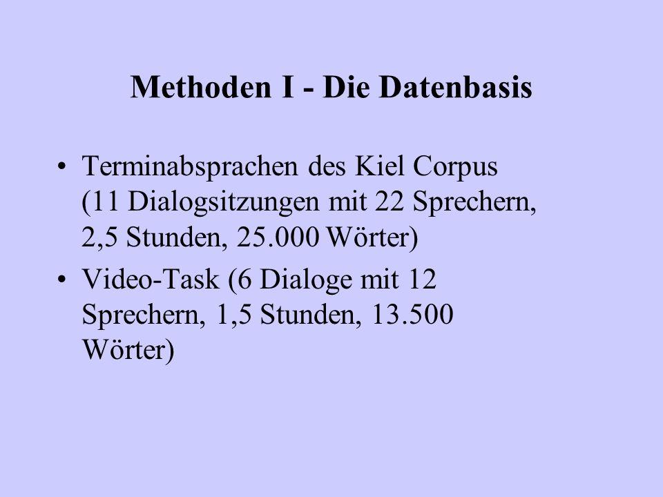 Methoden I - Die Datenbasis