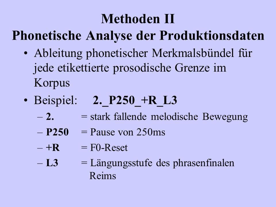 Methoden II Phonetische Analyse der Produktionsdaten