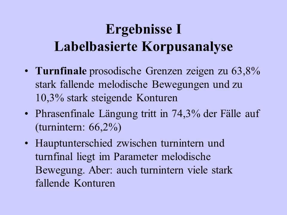 Ergebnisse I Labelbasierte Korpusanalyse