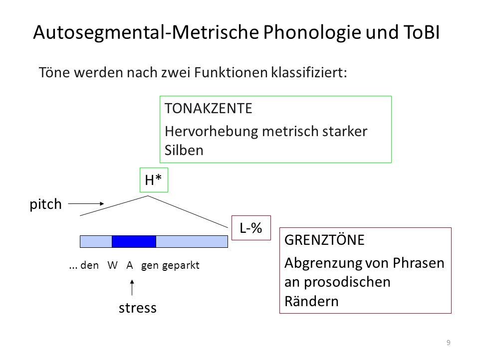 Autosegmental-Metrische Phonologie und ToBI