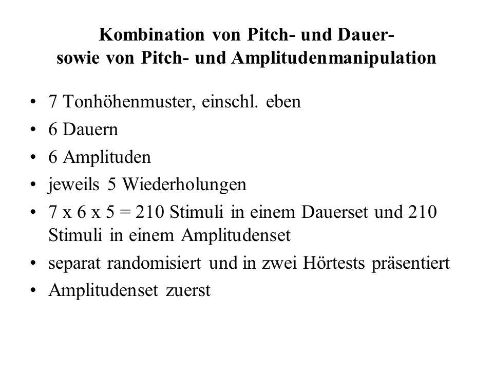 Kombination von Pitch- und Dauer- sowie von Pitch- und Amplitudenmanipulation