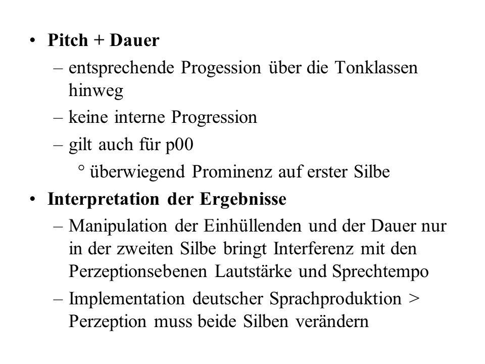 Pitch + Dauer entsprechende Progession über die Tonklassen hinweg. keine interne Progression. gilt auch für p00.
