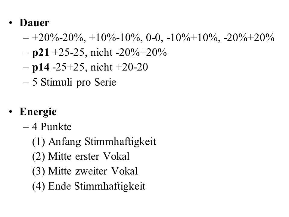 Dauer +20%-20%, +10%-10%, 0-0, -10%+10%, -20%+20% p21 +25-25, nicht -20%+20% p14 -25+25, nicht +20-20.